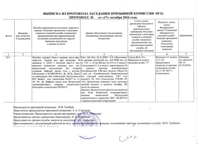 советы призывникам петрозаводск